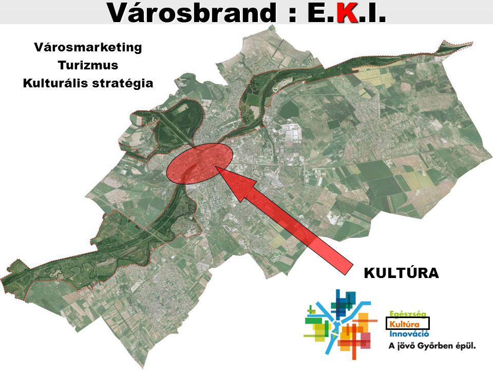 Városbrand : E.K.I. KULTÚRA Városmarketing Turizmus