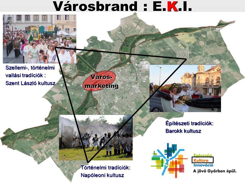 Városbrand : E.K.I. Város- marketing Szellemi-, történelmi