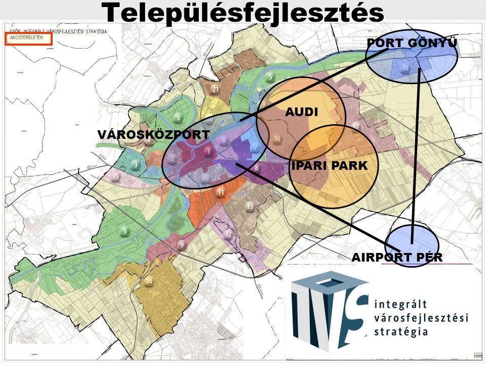 Településfejlesztés PORT GÖNYÜ AUDI VÁROSKÖZPORT IPARI PARK