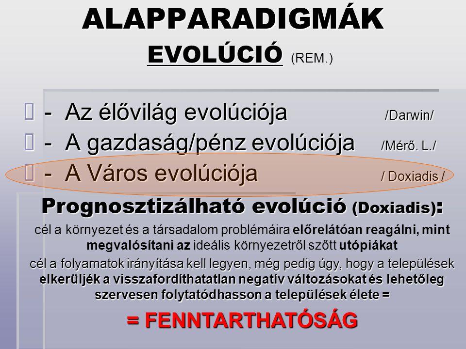 Prognosztizálható evolúció (Doxiadis):