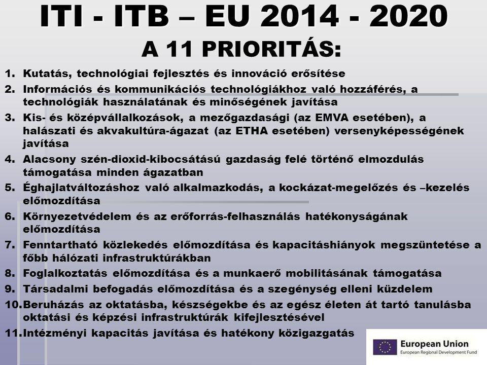 ITI - ITB – EU 2014 - 2020 A 11 PRIORITÁS: