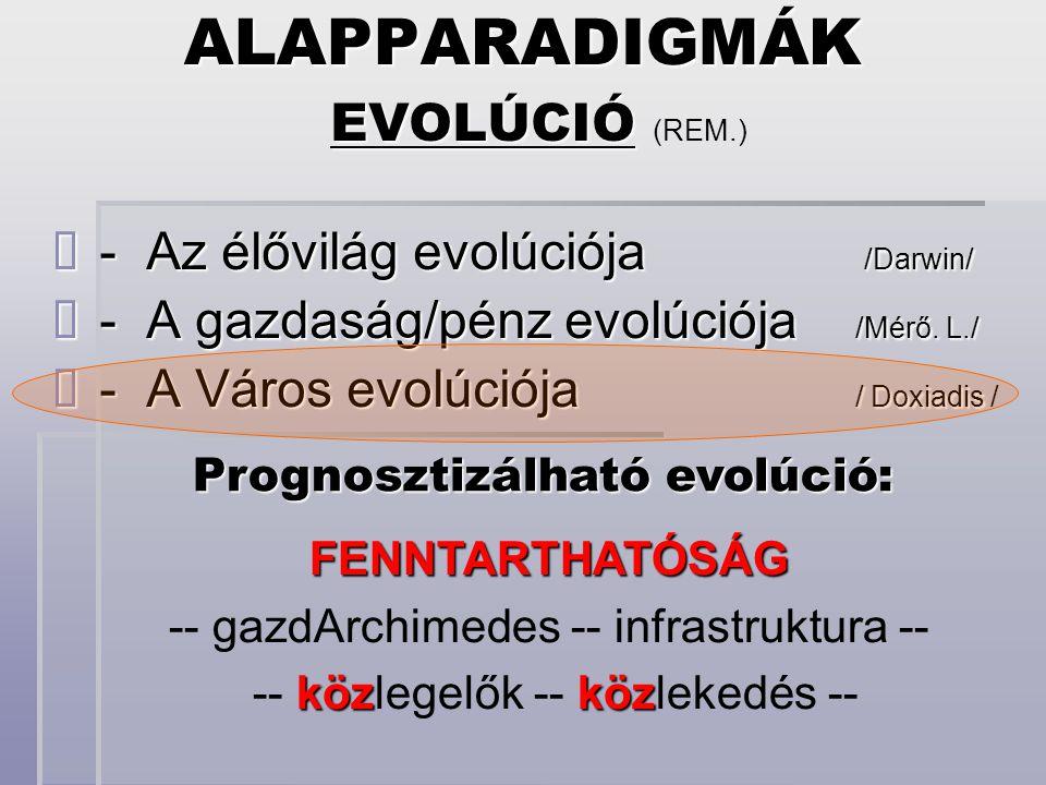 Prognosztizálható evolúció: