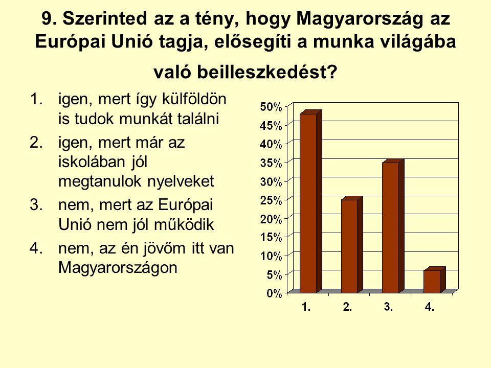 9. Szerinted az a tény, hogy Magyarország az Európai Unió tagja, elősegíti a munka világába való beilleszkedést
