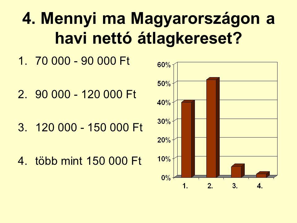 4. Mennyi ma Magyarországon a havi nettó átlagkereset