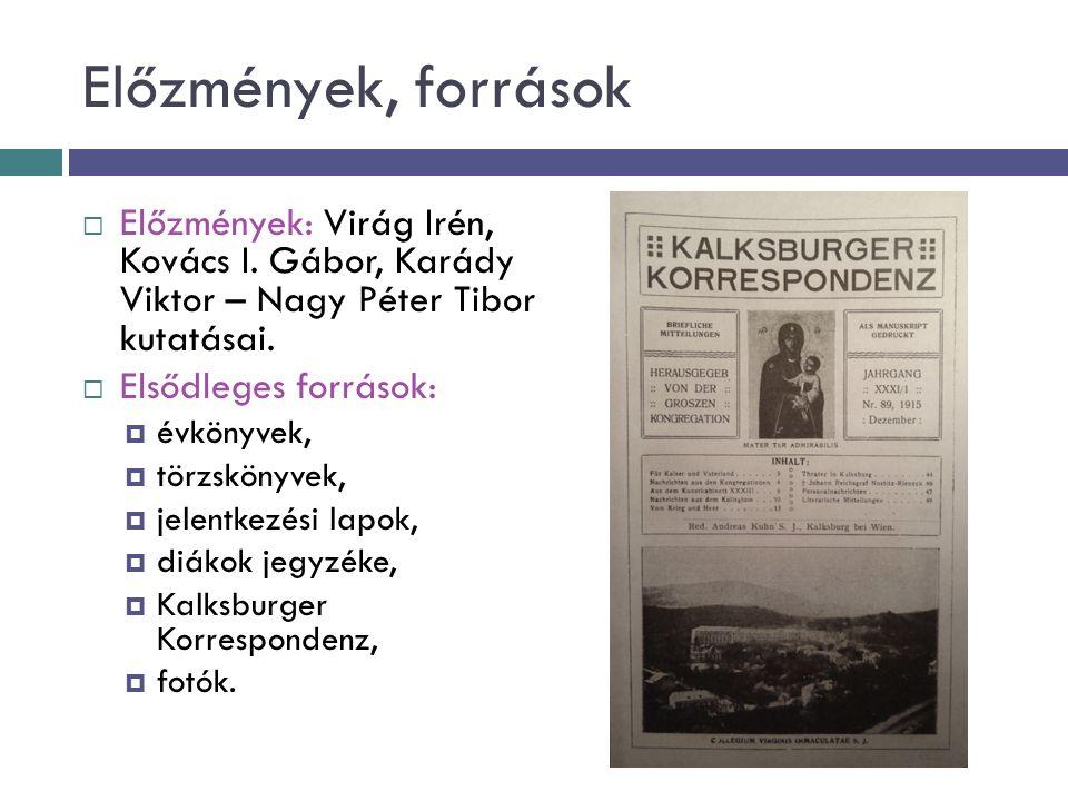 Előzmények, források Előzmények: Virág Irén, Kovács I. Gábor, Karády Viktor – Nagy Péter Tibor kutatásai.