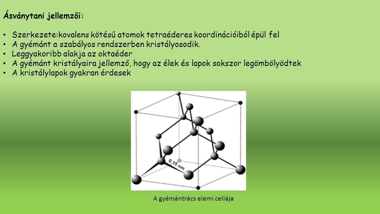 A gyémántrács elemi cellája