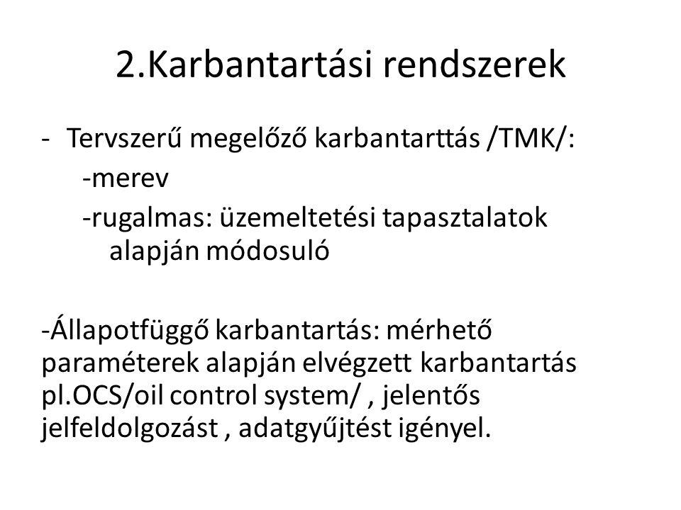 2.Karbantartási rendszerek