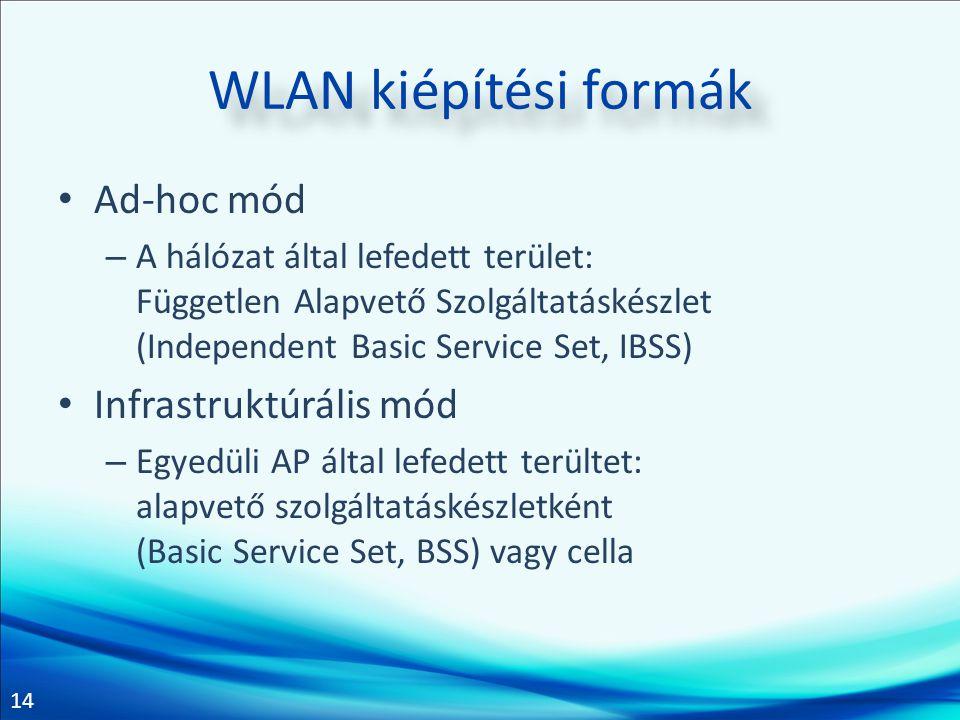 WLAN kiépítési formák Ad-hoc mód Infrastruktúrális mód