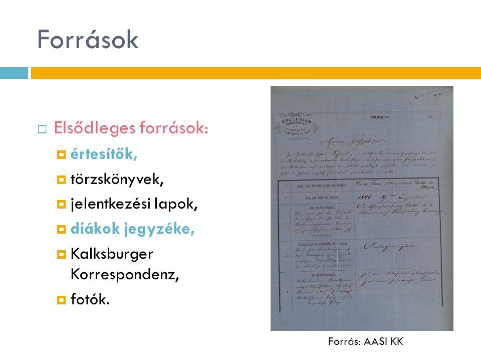 Források Elsődleges források: értesítők, törzskönyvek,