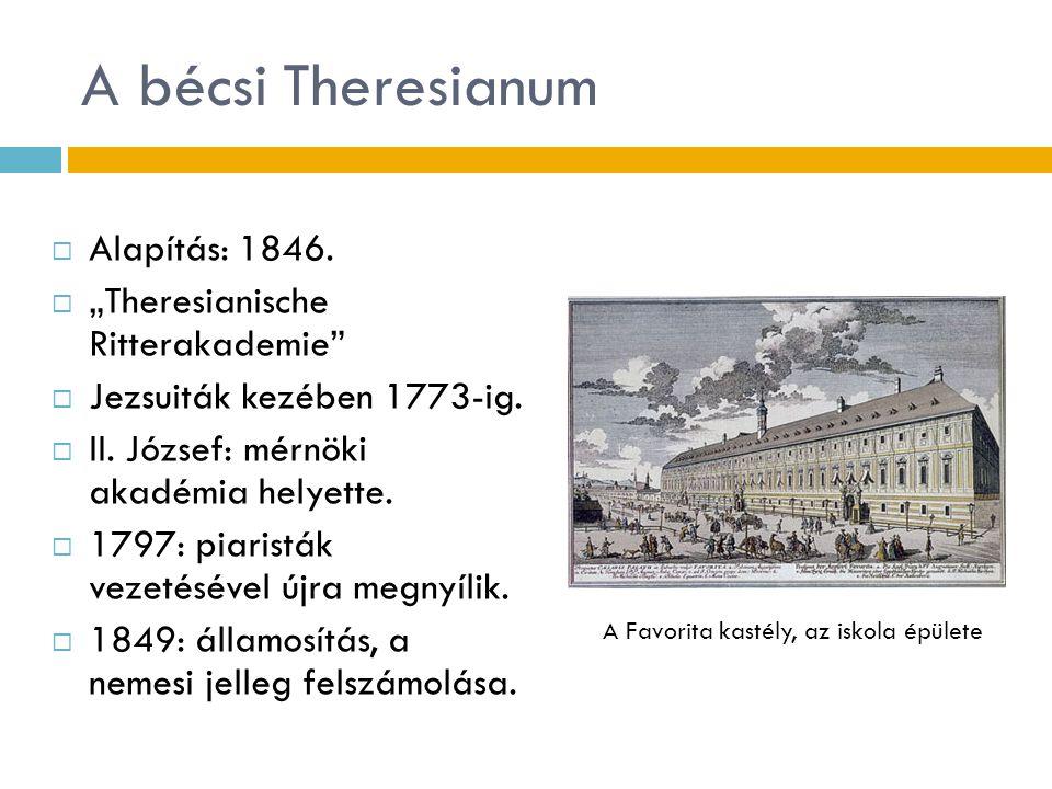 "A bécsi Theresianum Alapítás: 1846. ""Theresianische Ritterakademie"