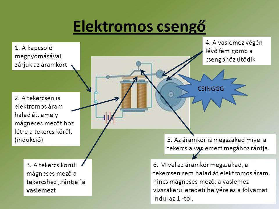 Elektromos csengő 4. A vaslemez végén lévő fém gömb a csengőhöz ütődik
