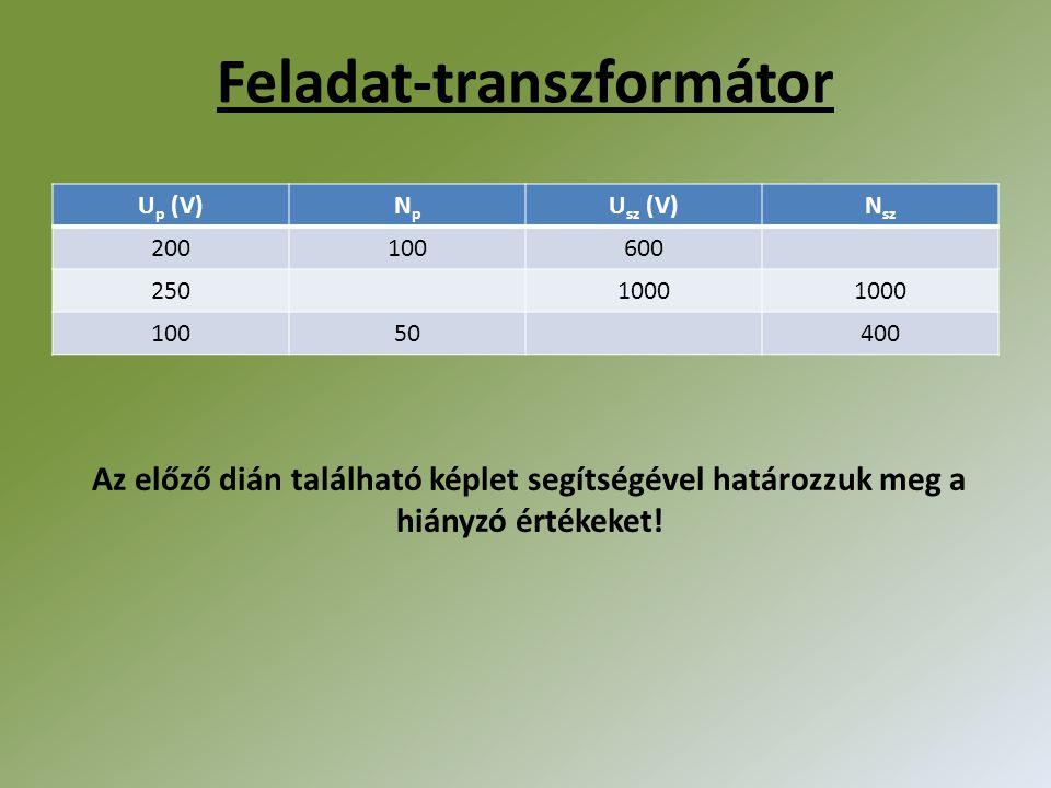 Feladat-transzformátor