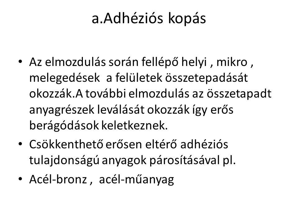 a.Adhéziós kopás