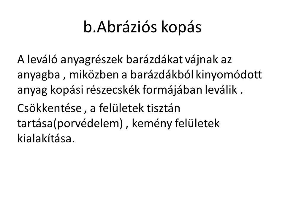 b.Abráziós kopás