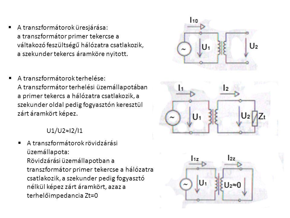 A transzformátorok üresjárása: a transzformátor primer tekercse a váltakozó feszültségű hálózatra csatlakozik, a szekunder tekercs áramköre nyitott.