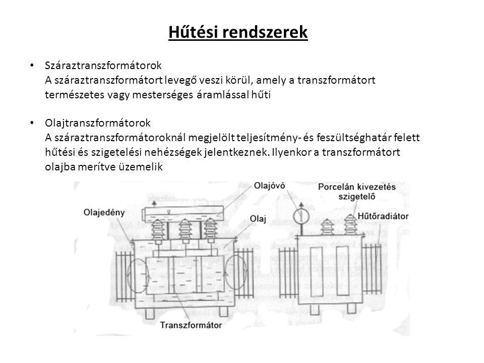 Hűtési rendszerek