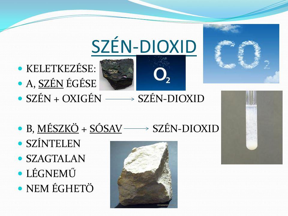 SZÉN-DIOXID KELETKEZÉSE: A, SZÉN ÉGÉSE SZÉN + OXIGÉN SZÉN-DIOXID
