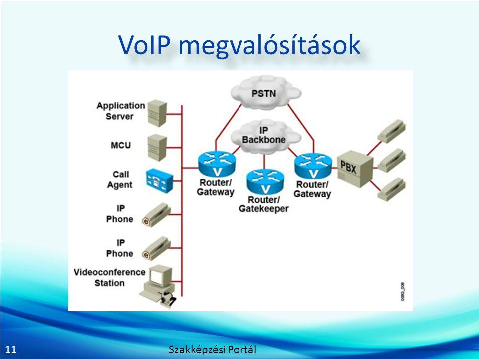 VoIP megvalósítások Szakképzési Portál