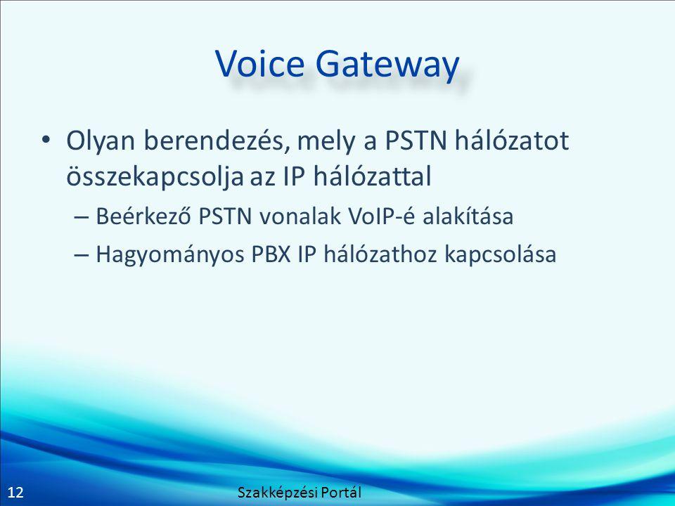 Voice Gateway Olyan berendezés, mely a PSTN hálózatot összekapcsolja az IP hálózattal. Beérkező PSTN vonalak VoIP-é alakítása.