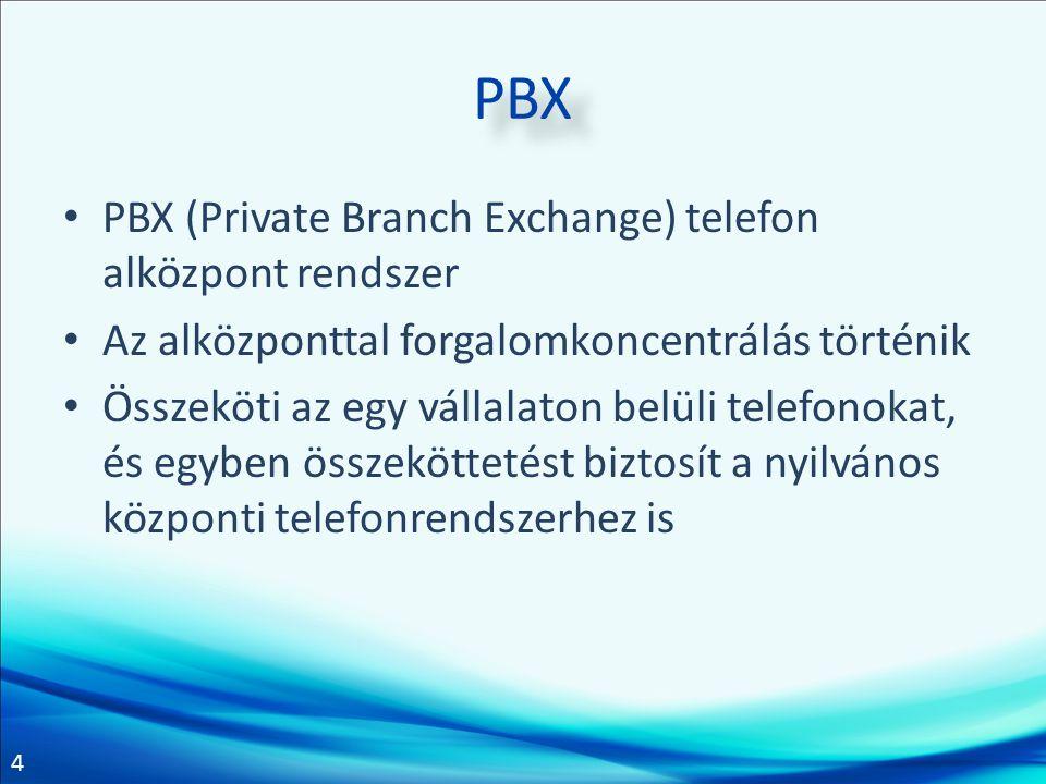 PBX PBX (Private Branch Exchange) telefon alközpont rendszer