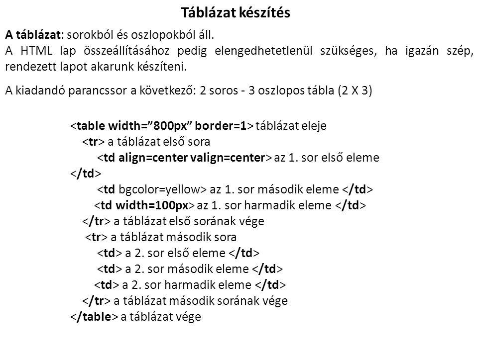 Táblázat készítés A táblázat: sorokból és oszlopokból áll.
