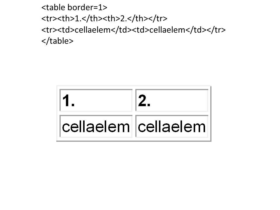 <table border=1>