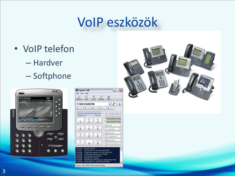 VoIP eszközök VoIP telefon Hardver Softphone