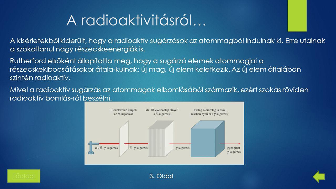 A radioaktivitásról…