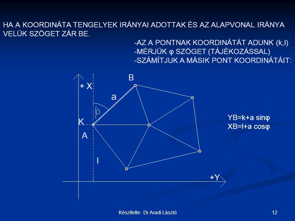 Készítette: Dr Aradi László