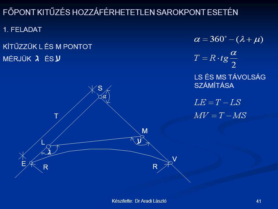 FŐPONT KITŰZÉS HOZZÁFÉRHETETLEN SAROKPONT ESETÉN 1. FELADAT