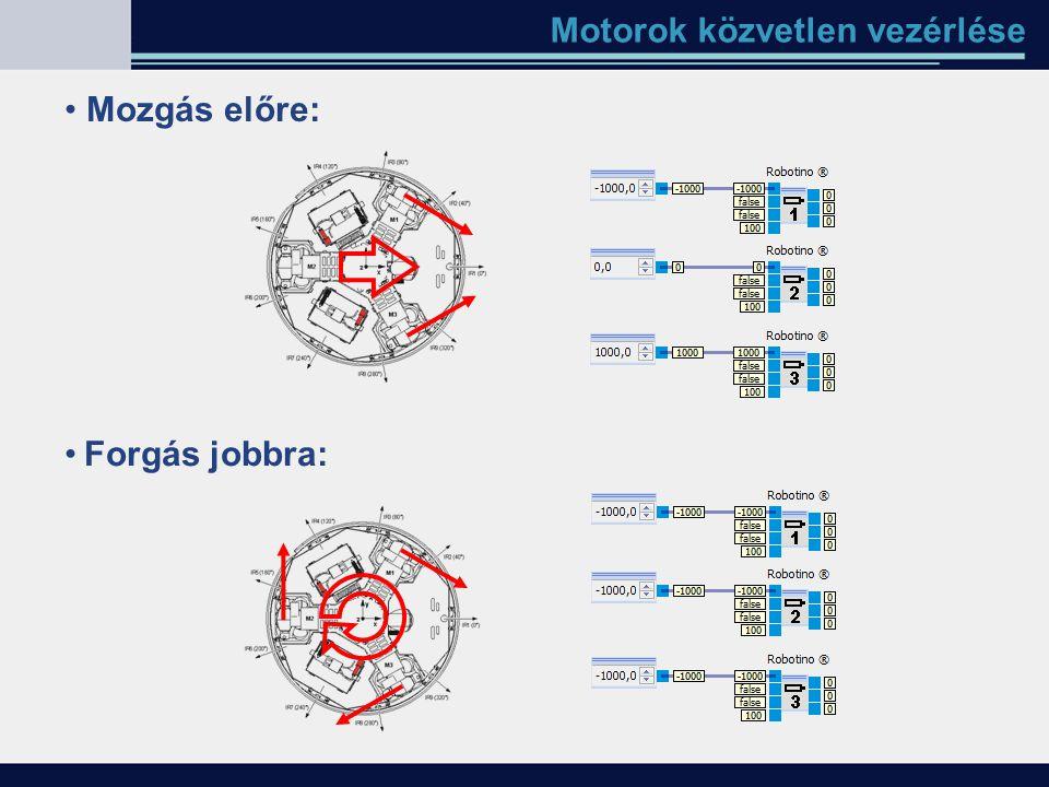 Motorok közvetlen vezérlése