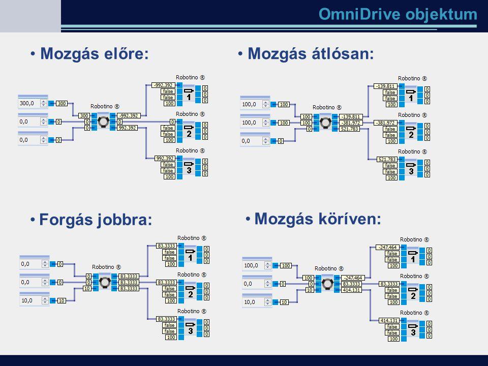 OmniDrive objektum Mozgás előre: Mozgás átlósan: Forgás jobbra: Mozgás köríven: