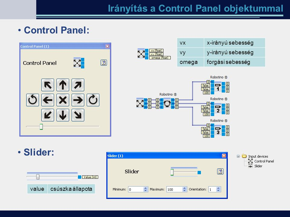 Irányítás a Control Panel objektummal