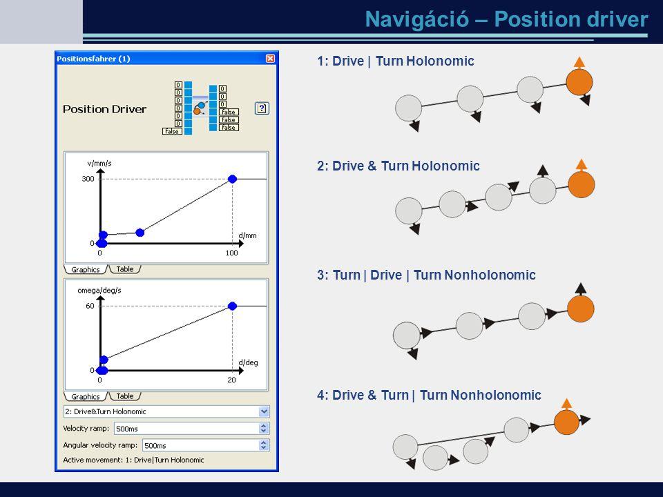Navigáció – Position driver