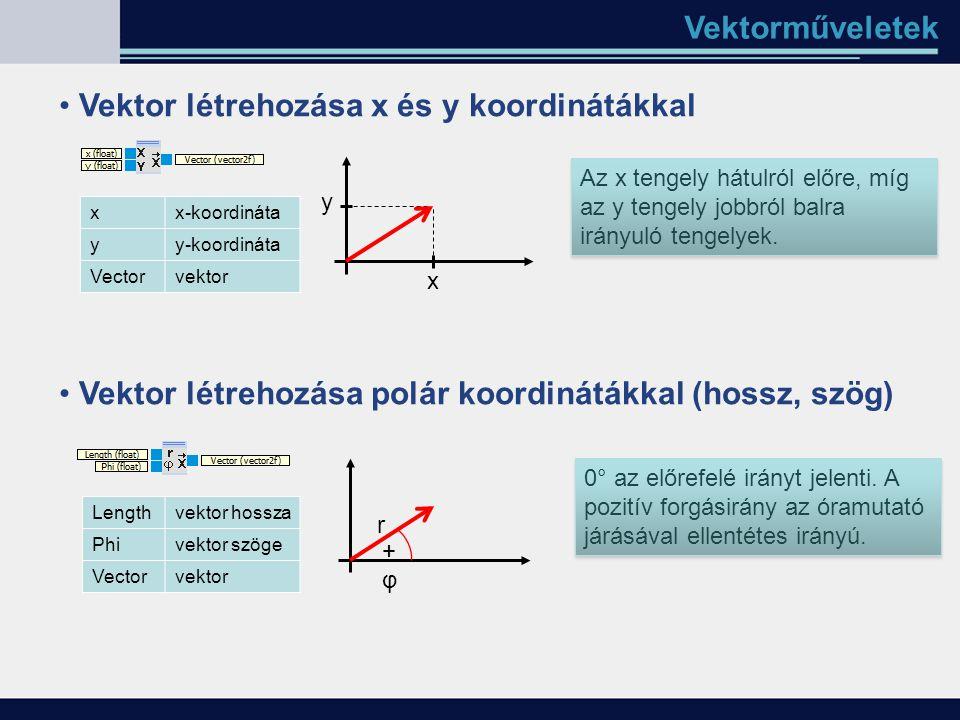 Vektor létrehozása x és y koordinátákkal