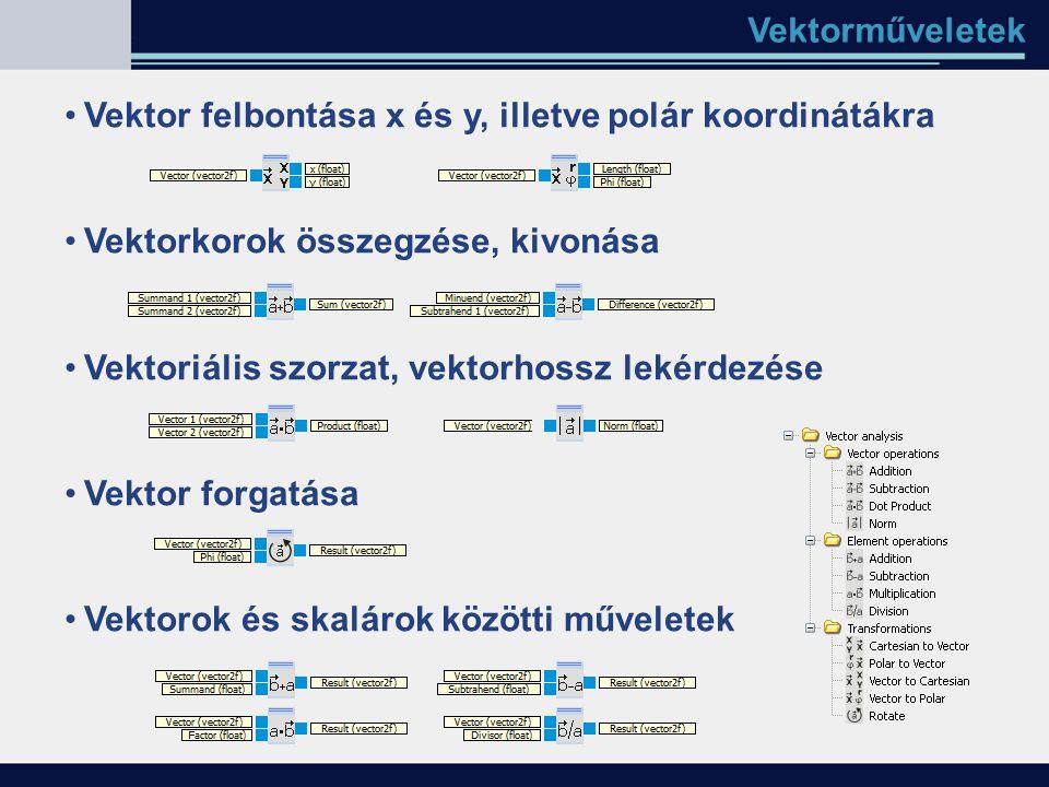 Vektorműveletek Vektor felbontása x és y, illetve polár koordinátákra. Vektorkorok összegzése, kivonása.