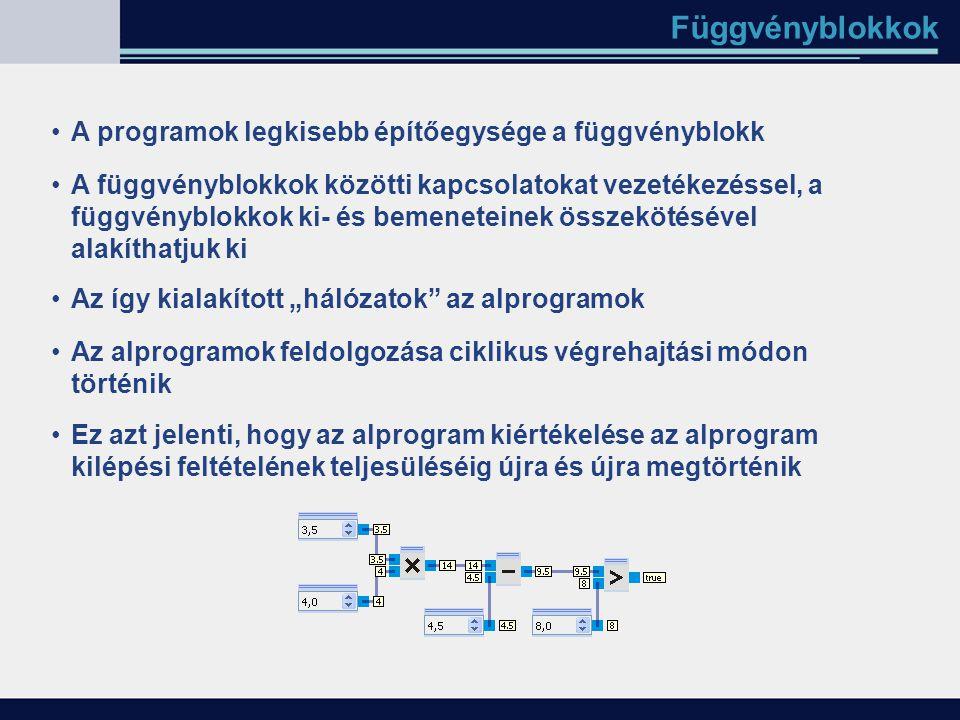 Függvényblokkok A programok legkisebb építőegysége a függvényblokk