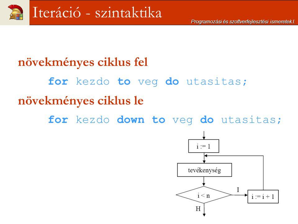 Iteráció - szintaktika
