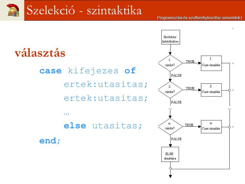 Szelekció - szintaktika