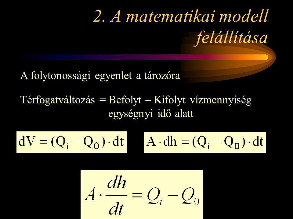 2. A matematikai modell felállítása