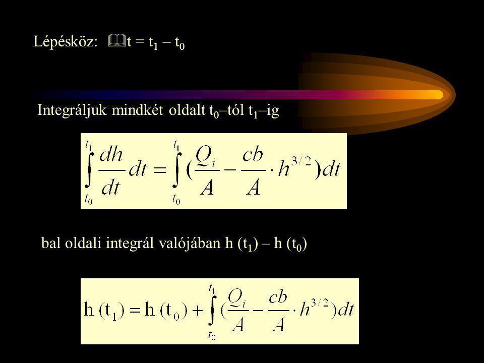 Lépésköz: t = t1 – t0 Integráljuk mindkét oldalt t0–tól t1–ig.
