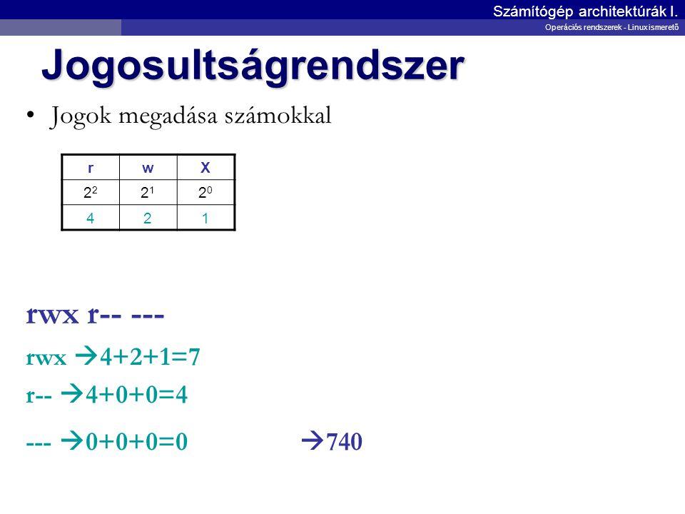 Jogosultságrendszer rwx r-- --- Jogok megadása számokkal rwx 4+2+1=7