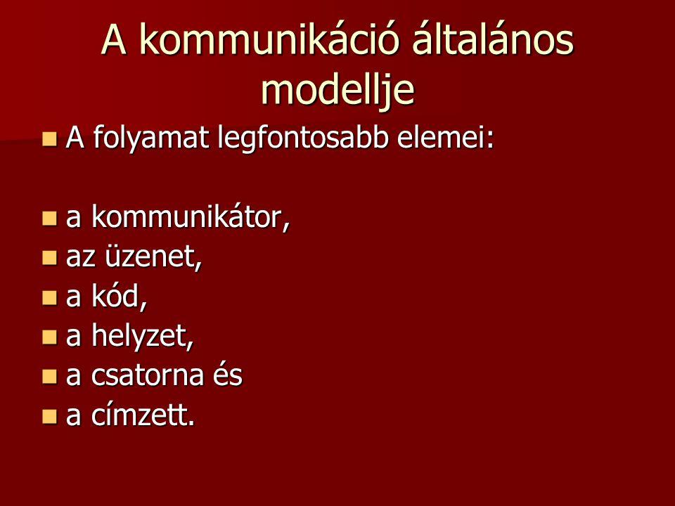 A kommunikáció általános modellje