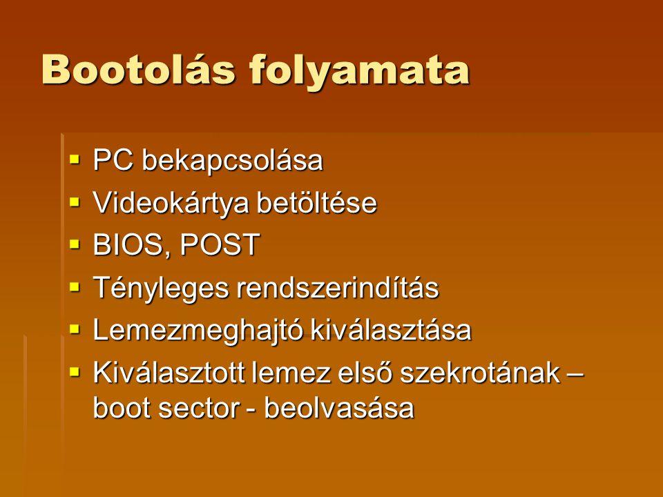 Bootolás folyamata PC bekapcsolása Videokártya betöltése BIOS, POST
