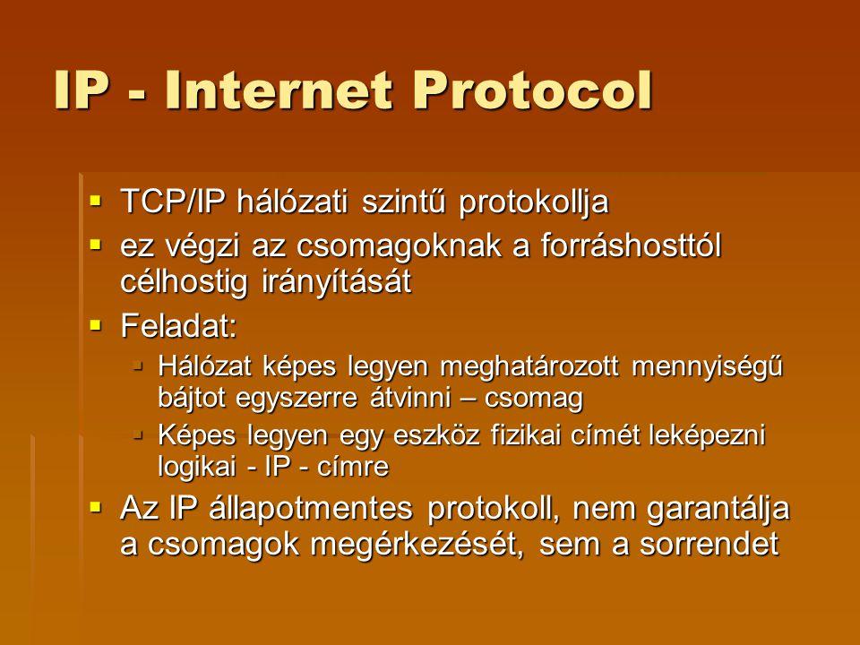 IP - Internet Protocol TCP/IP hálózati szintű protokollja