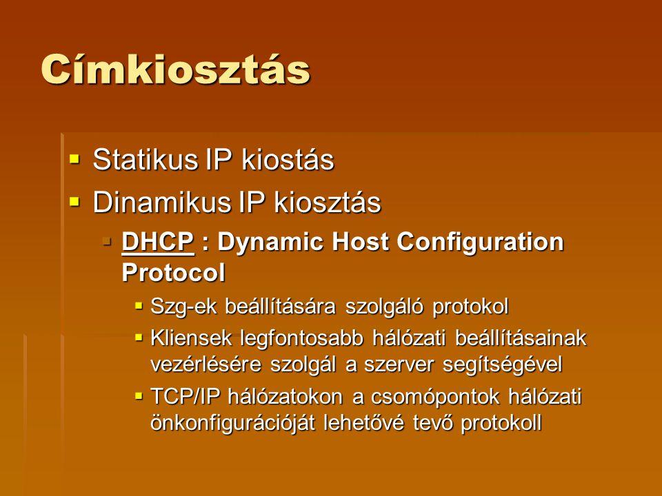 Címkiosztás Statikus IP kiostás Dinamikus IP kiosztás