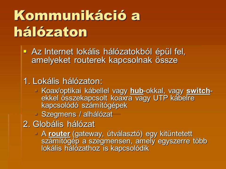 Kommunikáció a hálózaton