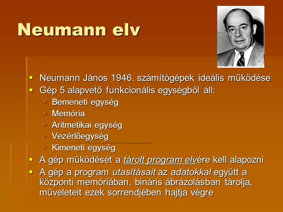 Neumann elv Neumann János 1946. számítógépek ideális működése