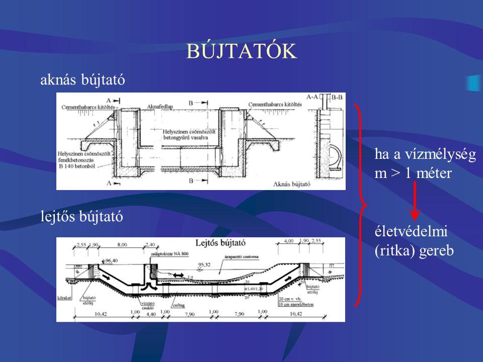 BÚJTATÓK aknás bújtató ha a vízmélység m > 1 méter életvédelmi