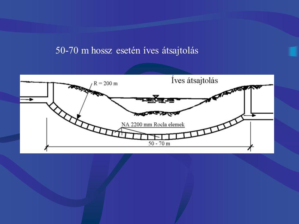 50-70 m hossz esetén íves átsajtolás